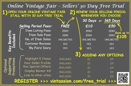 List Vintage & Retro For Sale With No Listing or Final Sale Fees